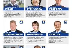KandydaciSejmikGdansk
