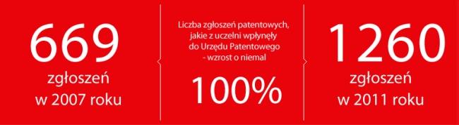 nowoczesna_gospodarka4